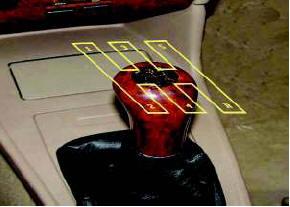 Управление механической коробкой передач.