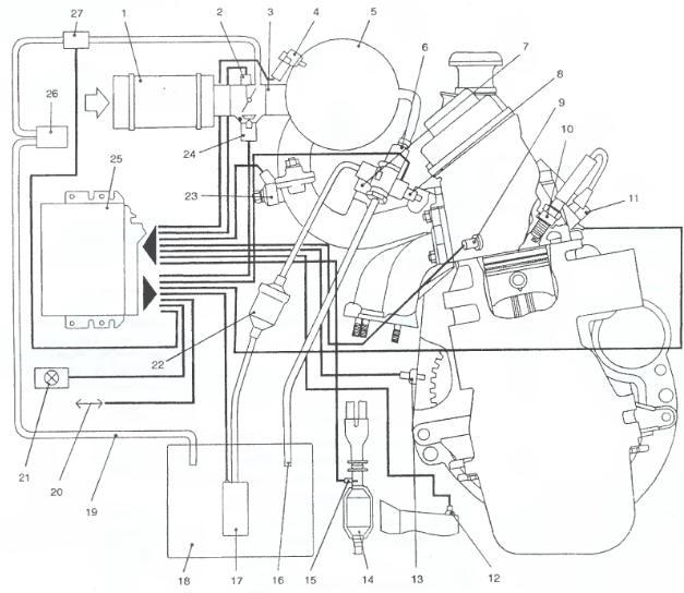 Схема КСУД: I - воздушный