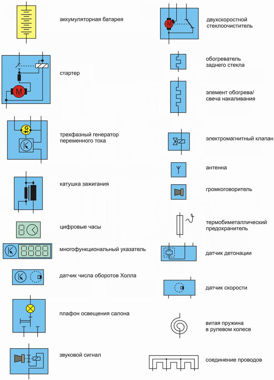 Обозначение на электрических схемах по новому госту